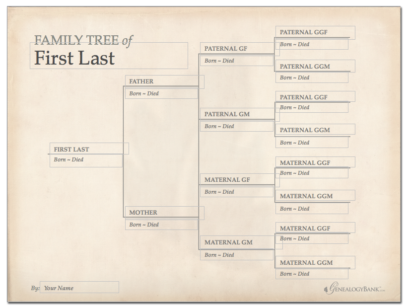 Printable family tree template allcrafts free crafts update for Family history charts templates